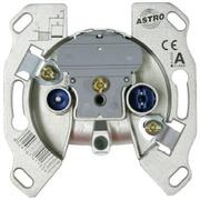 ASTRO GUT 123 - Zubehör Antennen